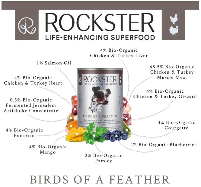 Birds of a Feather 400g Ingredients